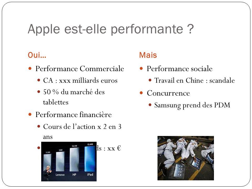 Apple est-elle performante ? Oui… Performance Commerciale CA : xxx milliards euros 50 % du marché des tablettes Performance financière Cours de lactio