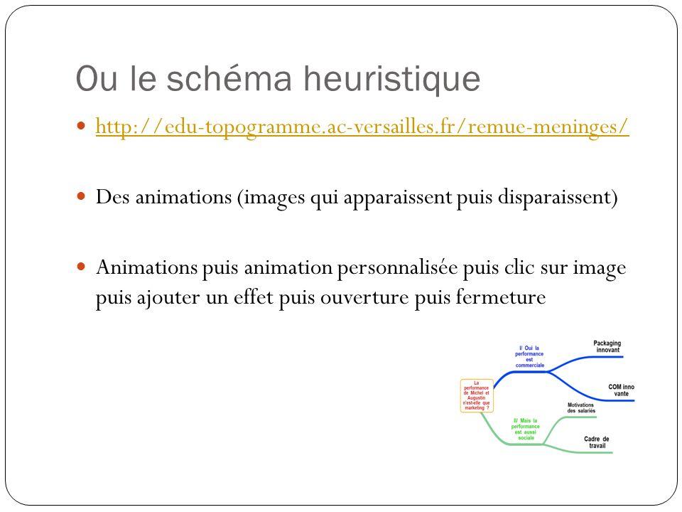 Ou le schéma heuristique http://edu-topogramme.ac-versailles.fr/remue-meninges/ Des animations (images qui apparaissent puis disparaissent) Animations