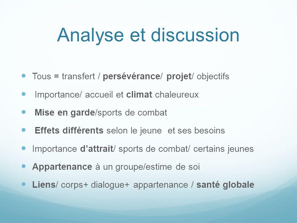 Analyse et discussion Tous = transfert / persévérance/ projet/ objectifs Importance/ accueil et climat chaleureux Mise en garde/sports de combat Effet