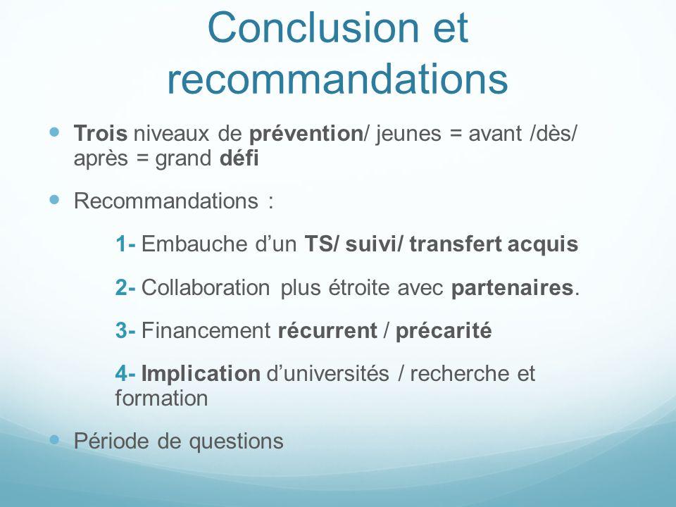 Conclusion et recommandations Trois niveaux de prévention/ jeunes = avant /dès/ après = grand défi Recommandations : 1- Embauche dun TS/ suivi/ transfert acquis 2- Collaboration plus étroite avec partenaires.