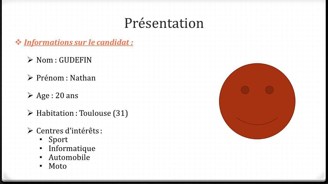 Présentation Informations sur le candidat : Nom : GUDEFIN Prénom : Nathan Age : 20 ans Habitation : Toulouse (31) Centres dintérêts : Sport Informatiq