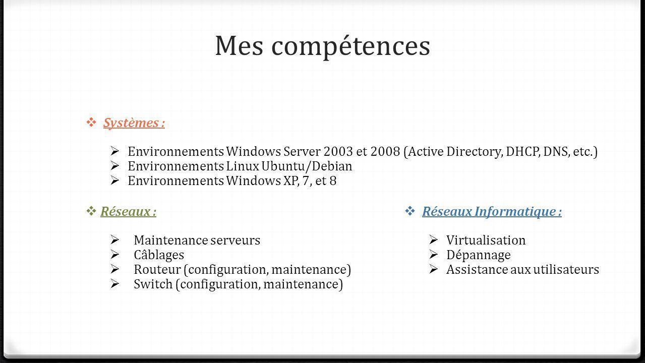 Mes compétences Systèmes : Environnements Windows Server 2003 et 2008 (Active Directory, DHCP, DNS, etc.) Environnements Linux Ubuntu/Debian Environne