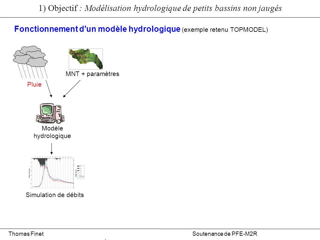MNT + paramètres Pluie Simulation de débits Modèle hydrologique Fonctionnement d'un modèle hydrologique (exemple retenu TOPMODEL) 1) Objectif : Modéli