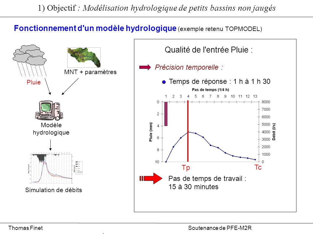 MNT + paramètres Pluie Simulation de débits Modèle hydrologique Qualité de l'entrée Pluie : Précision temporelle : 1) Objectif : Modélisation hydrolog