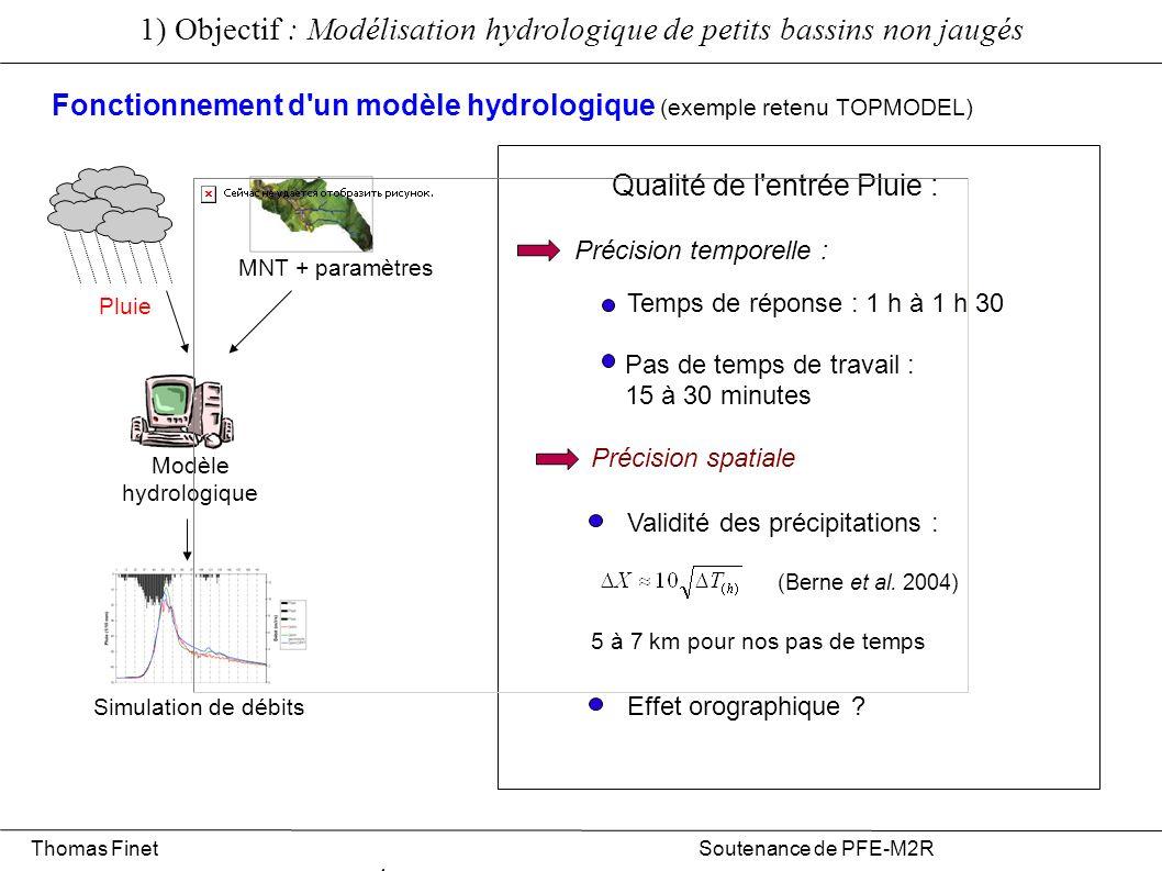 MNT + paramètres Pluie Simulation de débits Modèle hydrologique Qualité de l'entrée Pluie : Précision spatiale Précision temporelle : 1) Objectif : Mo