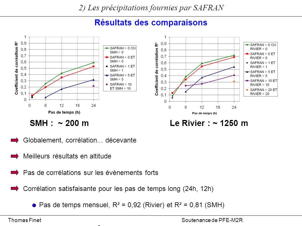 2) Les précipitations fournies par SAFRAN Thomas Finet Soutenance de PFE-M2R 8 Résultats des comparaisons SMH : ~ 200 mLe Rivier : ~ 1250 m Corrélatio