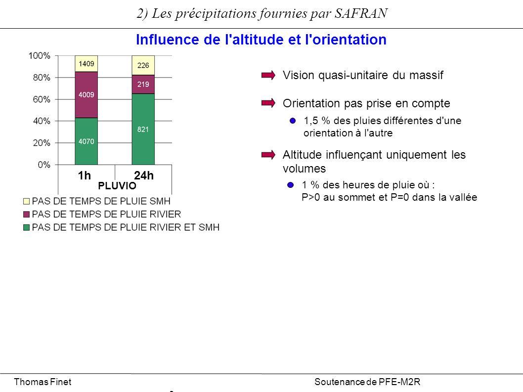 2) Les précipitations fournies par SAFRAN Thomas Finet Soutenance de PFE-M2R 9 Influence de l'altitude et l'orientation Vision quasi-unitaire du massi