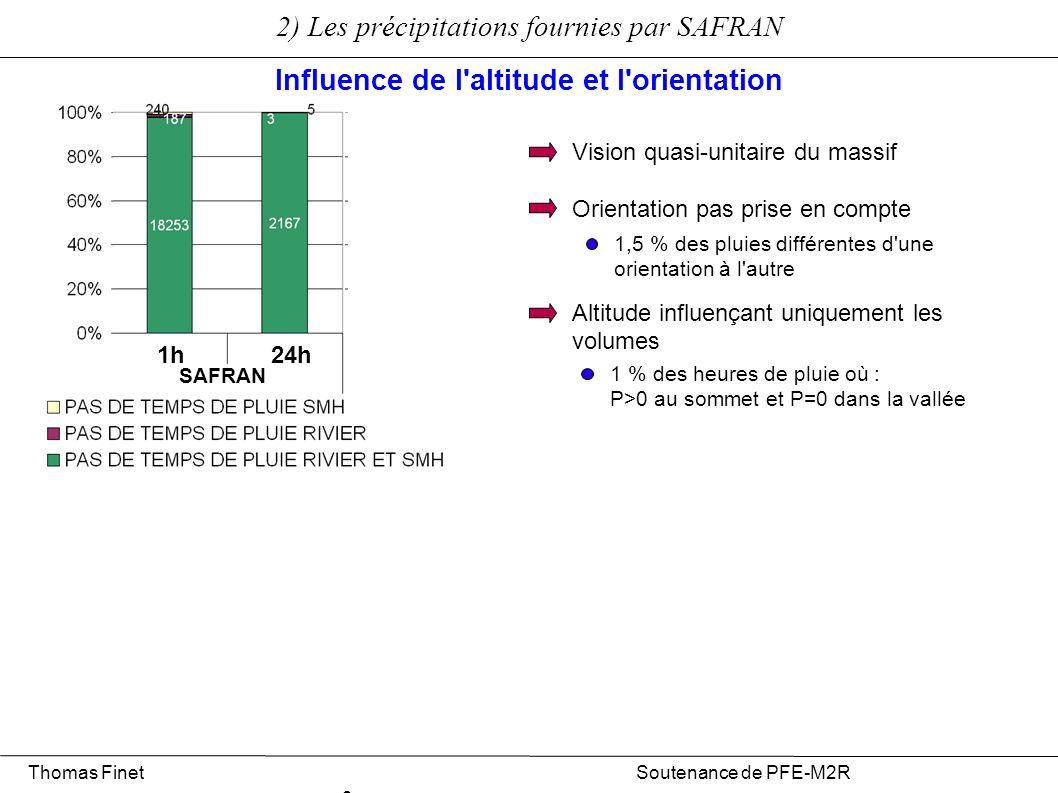 2) Les précipitations fournies par SAFRAN Thomas Finet Soutenance de PFE-M2R 9 Influence de l'altitude et l'orientation 1,5 % des pluies différentes d