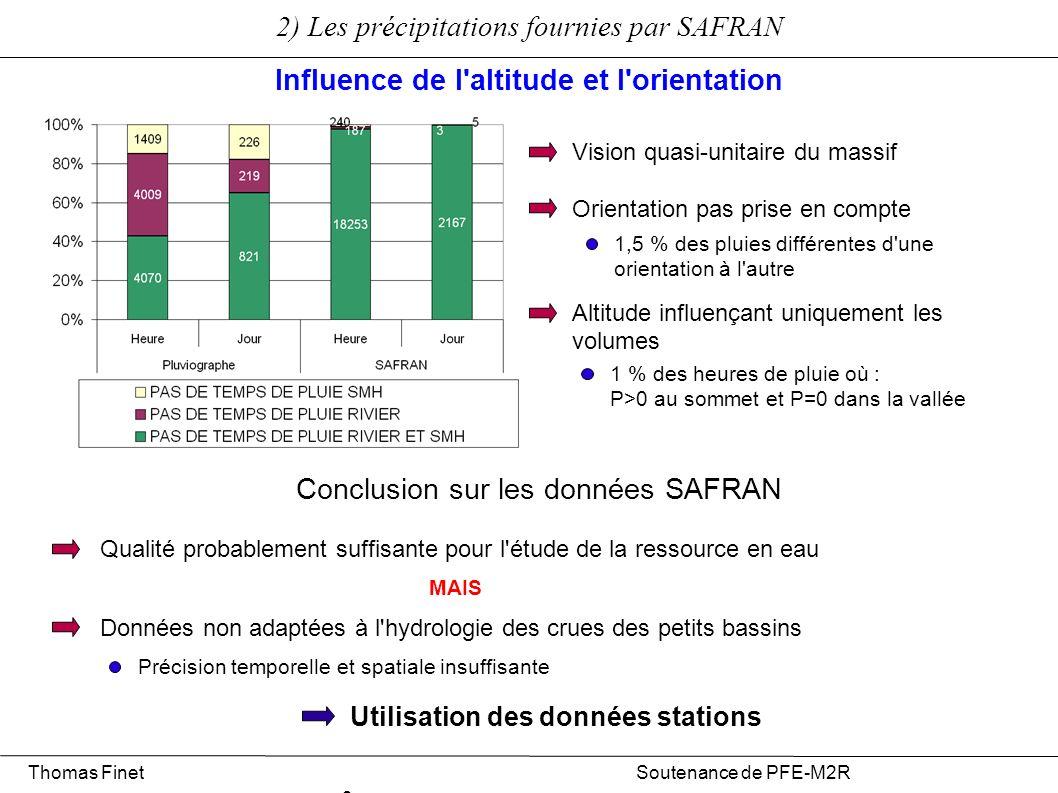 2) Les précipitations fournies par SAFRAN Thomas Finet Soutenance de PFE-M2R 9 Influence de l'altitude et l'orientation Conclusion sur les données SAF