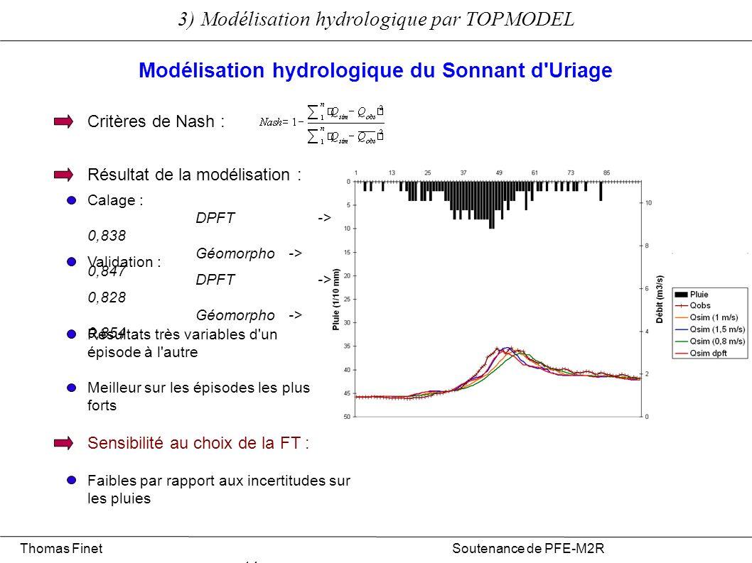 3) Modélisation hydrologique par TOPMODEL Thomas Finet Soutenance de PFE-M2R 14 Modélisation hydrologique du Sonnant d'Uriage Critères de Nash : Résul