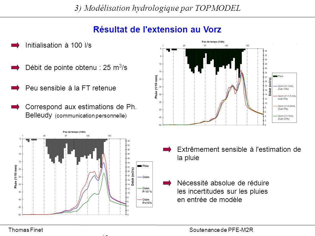 3) Modélisation hydrologique par TOPMODEL Thomas Finet Soutenance de PFE-M2R 16 Résultat de l'extension au Vorz Extrêmement sensible à l'estimation de