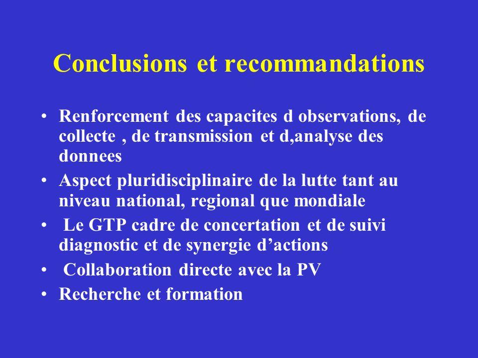 Conclusions et recommandations Renforcement des capacites d observations, de collecte, de transmission et d,analyse des donnees Aspect pluridisciplina