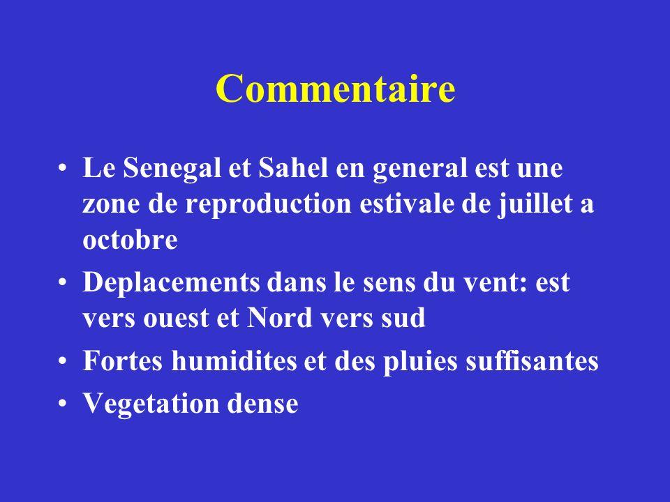 Commentaire Le Senegal et Sahel en general est une zone de reproduction estivale de juillet a octobre Deplacements dans le sens du vent: est vers ouest et Nord vers sud Fortes humidites et des pluies suffisantes Vegetation dense