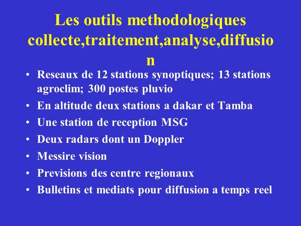Les outils methodologiques collecte,traitement,analyse,diffusio n Reseaux de 12 stations synoptiques; 13 stations agroclim; 300 postes pluvio En altit