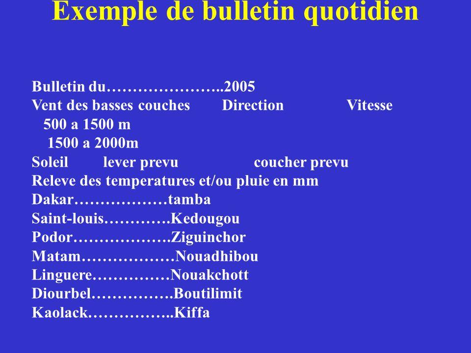 Exemple de bulletin quotidien Bulletin du…………………..2005 Vent des basses couches Direction Vitesse 500 a 1500 m 1500 a 2000m Soleil lever prevu coucher prevu Releve des temperatures et/ou pluie en mm Dakar………………tamba Saint-louis………….Kedougou Podor……………….Ziguinchor Matam………………Nouadhibou Linguere……………Nouakchott Diourbel…………….Boutilimit Kaolack……………..Kiffa