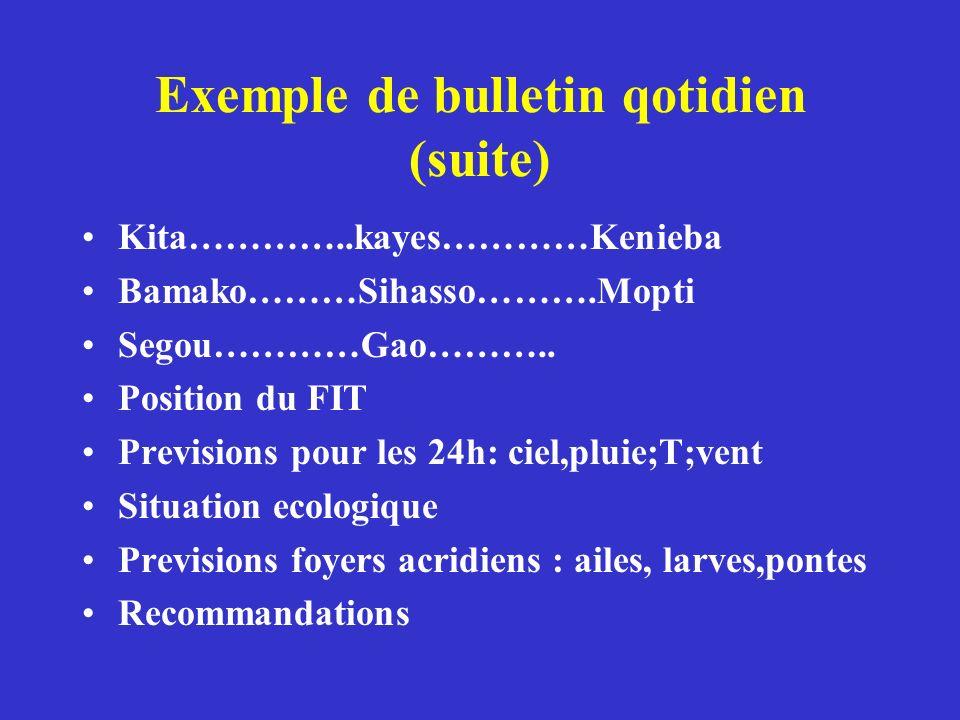 Exemple de bulletin qotidien (suite) Kita…………..kayes…………Kenieba Bamako………Sihasso……….Mopti Segou…………Gao……….. Position du FIT Previsions pour les 24h: c