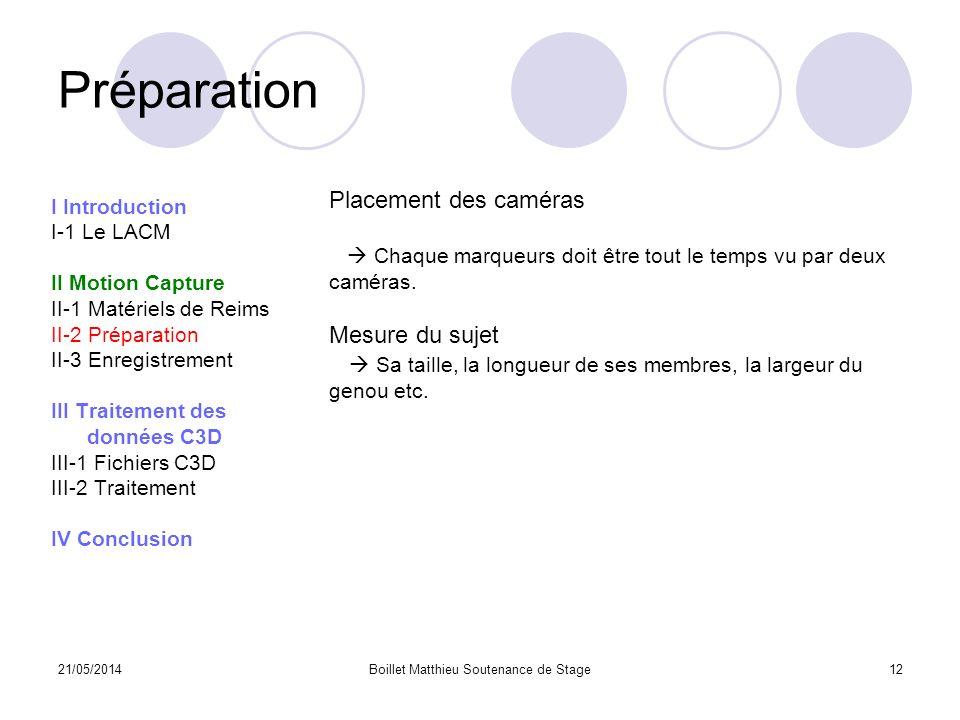 21/05/2014Boillet Matthieu Soutenance de Stage12 Préparation I Introduction I-1 Le LACM II Motion Capture II-1 Matériels de Reims II-2 Préparation II-