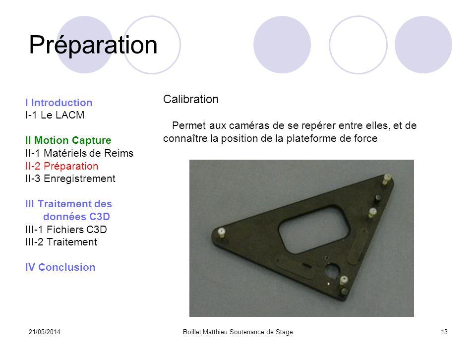 21/05/2014Boillet Matthieu Soutenance de Stage13 Préparation I Introduction I-1 Le LACM II Motion Capture II-1 Matériels de Reims II-2 Préparation II-