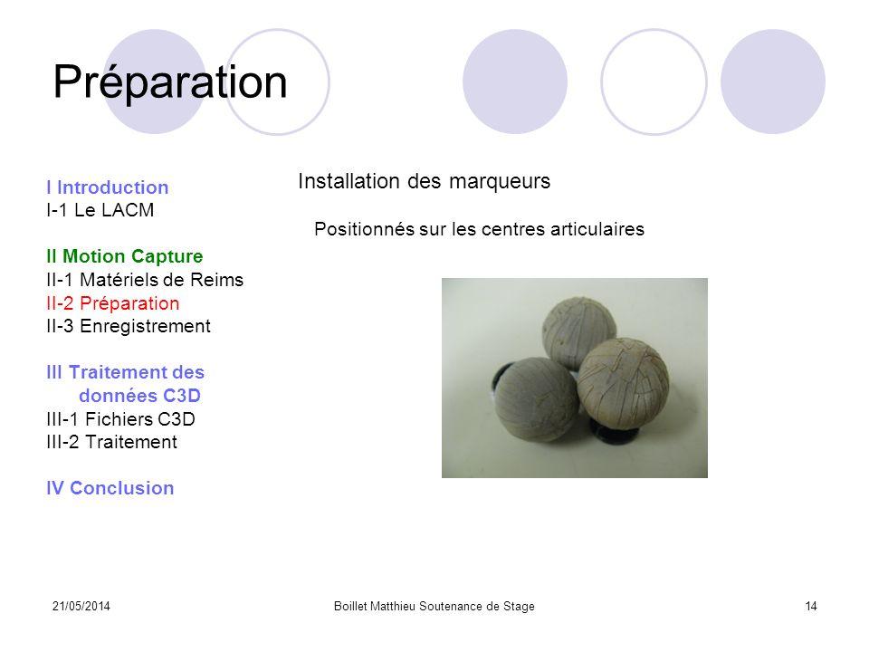 21/05/2014Boillet Matthieu Soutenance de Stage14 Préparation I Introduction I-1 Le LACM II Motion Capture II-1 Matériels de Reims II-2 Préparation II-
