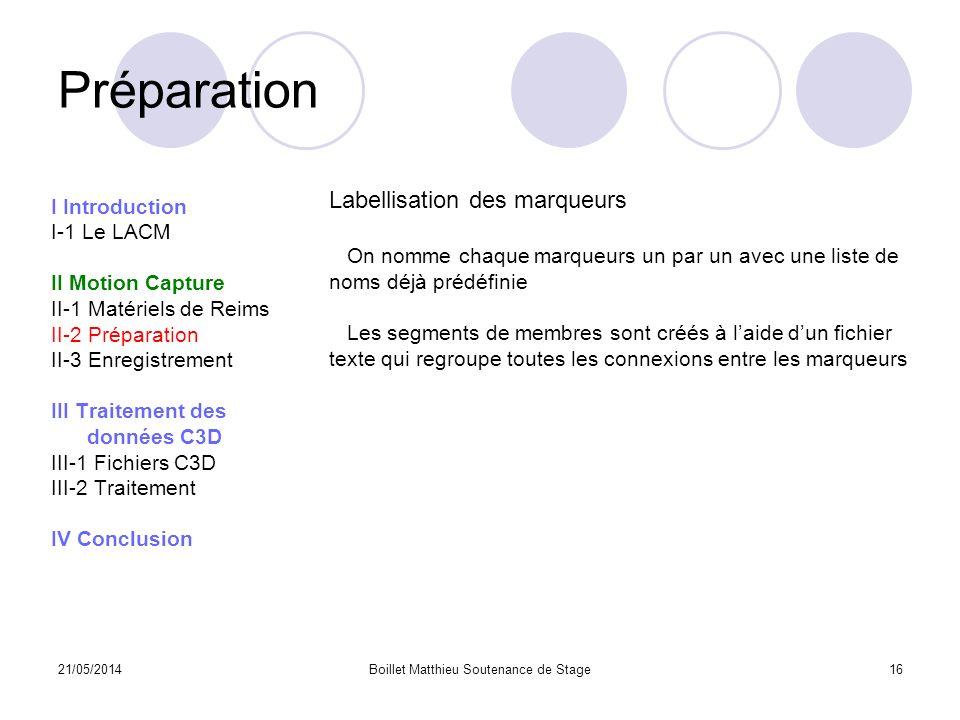 21/05/2014Boillet Matthieu Soutenance de Stage16 Préparation I Introduction I-1 Le LACM II Motion Capture II-1 Matériels de Reims II-2 Préparation II-