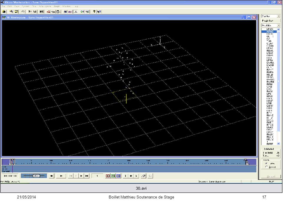 21/05/2014Boillet Matthieu Soutenance de Stage17 Préparation I Introduction I-1 Le LACM II Motion Capture II-1 Matériels de Reims II-2 Préparation II-