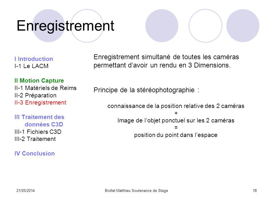 21/05/2014Boillet Matthieu Soutenance de Stage18 Enregistrement I Introduction I-1 Le LACM II Motion Capture II-1 Matériels de Reims II-2 Préparation