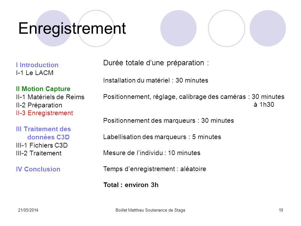 21/05/2014Boillet Matthieu Soutenance de Stage19 Enregistrement I Introduction I-1 Le LACM II Motion Capture II-1 Matériels de Reims II-2 Préparation