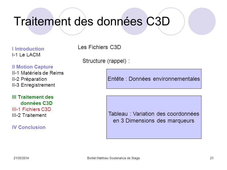 21/05/2014Boillet Matthieu Soutenance de Stage21 Traitement des données C3D I Introduction I-1 Le LACM II Motion Capture II-1 Matériels de Reims II-2