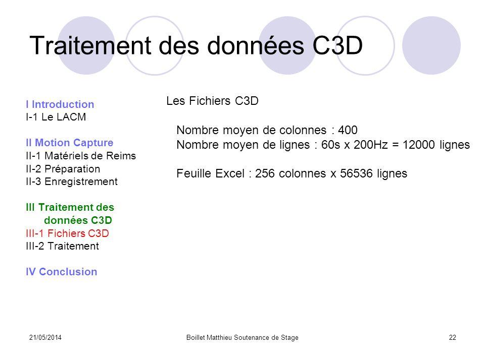 21/05/2014Boillet Matthieu Soutenance de Stage22 Traitement des données C3D I Introduction I-1 Le LACM II Motion Capture II-1 Matériels de Reims II-2