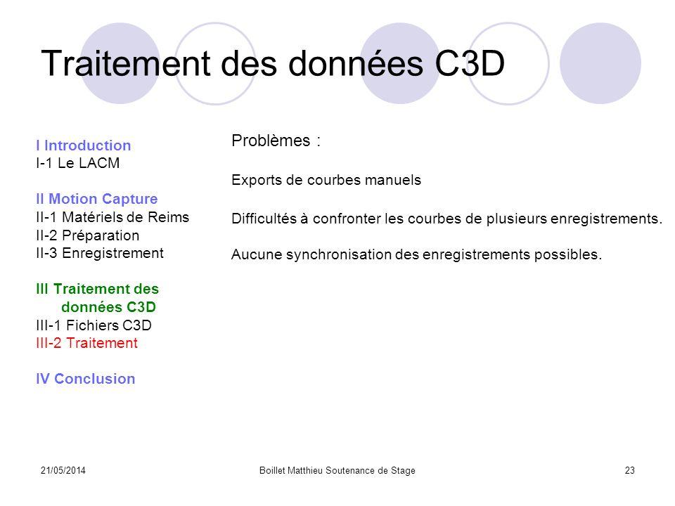 21/05/2014Boillet Matthieu Soutenance de Stage23 Traitement des données C3D I Introduction I-1 Le LACM II Motion Capture II-1 Matériels de Reims II-2