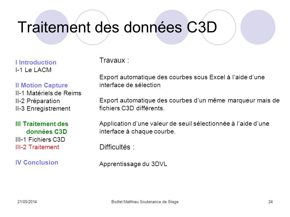 21/05/2014Boillet Matthieu Soutenance de Stage24 Traitement des données C3D I Introduction I-1 Le LACM II Motion Capture II-1 Matériels de Reims II-2