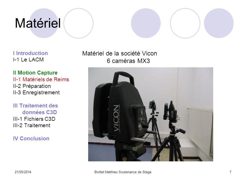21/05/2014Boillet Matthieu Soutenance de Stage7 Matériel I Introduction I-1 Le LACM II Motion Capture II-1 Matériels de Reims II-2 Préparation II-3 En
