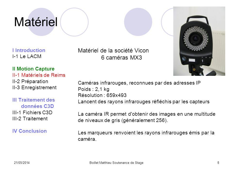 21/05/2014Boillet Matthieu Soutenance de Stage8 Matériel I Introduction I-1 Le LACM II Motion Capture II-1 Matériels de Reims II-2 Préparation II-3 En