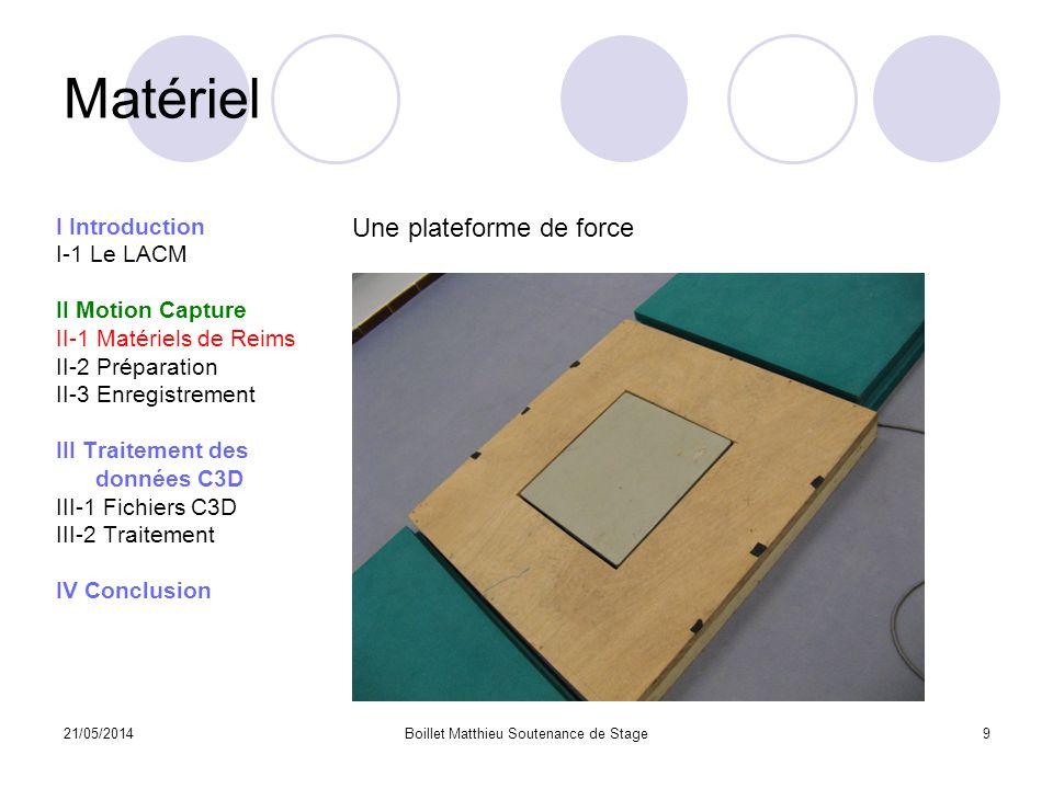 21/05/2014Boillet Matthieu Soutenance de Stage9 Matériel I Introduction I-1 Le LACM II Motion Capture II-1 Matériels de Reims II-2 Préparation II-3 En