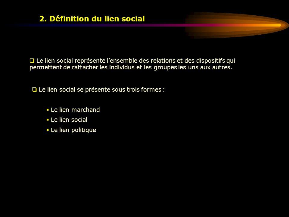 2. Définition du lien social Le lien social représente lensemble des relations et des dispositifs qui permettent de rattacher les individus et les gro