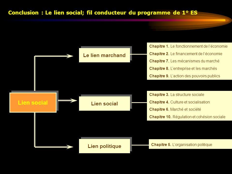 Conclusion : Le lien social; fil conducteur du programme de 1° ES Lien social Le lien marchand Lien social Lien politique Chapitre 1. Le fonctionnemen