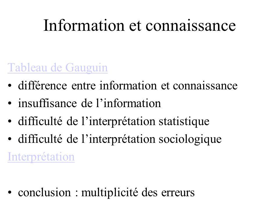 Information et connaissance Tableau de Gauguin différence entre information et connaissance insuffisance de linformation difficulté de linterprétation statistique difficulté de linterprétation sociologique Interprétation conclusion : multiplicité des erreurs