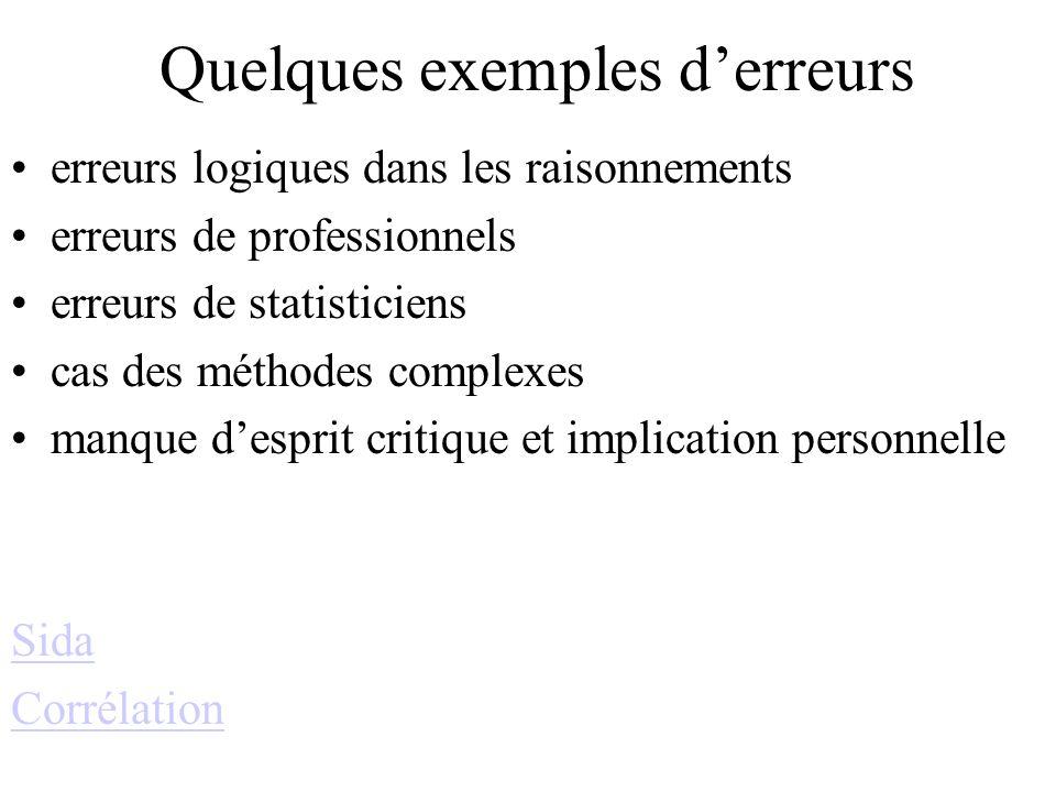 Quelques exemples derreurs erreurs logiques dans les raisonnements erreurs de professionnels erreurs de statisticiens cas des méthodes complexes manque desprit critique et implication personnelle Sida Corrélation