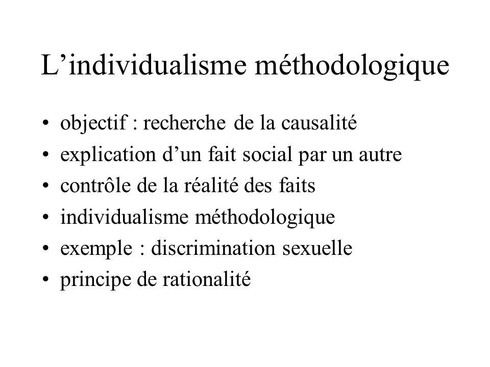 Lindividualisme méthodologique objectif : recherche de la causalité explication dun fait social par un autre contrôle de la réalité des faits individualisme méthodologique exemple : discrimination sexuelle principe de rationalité