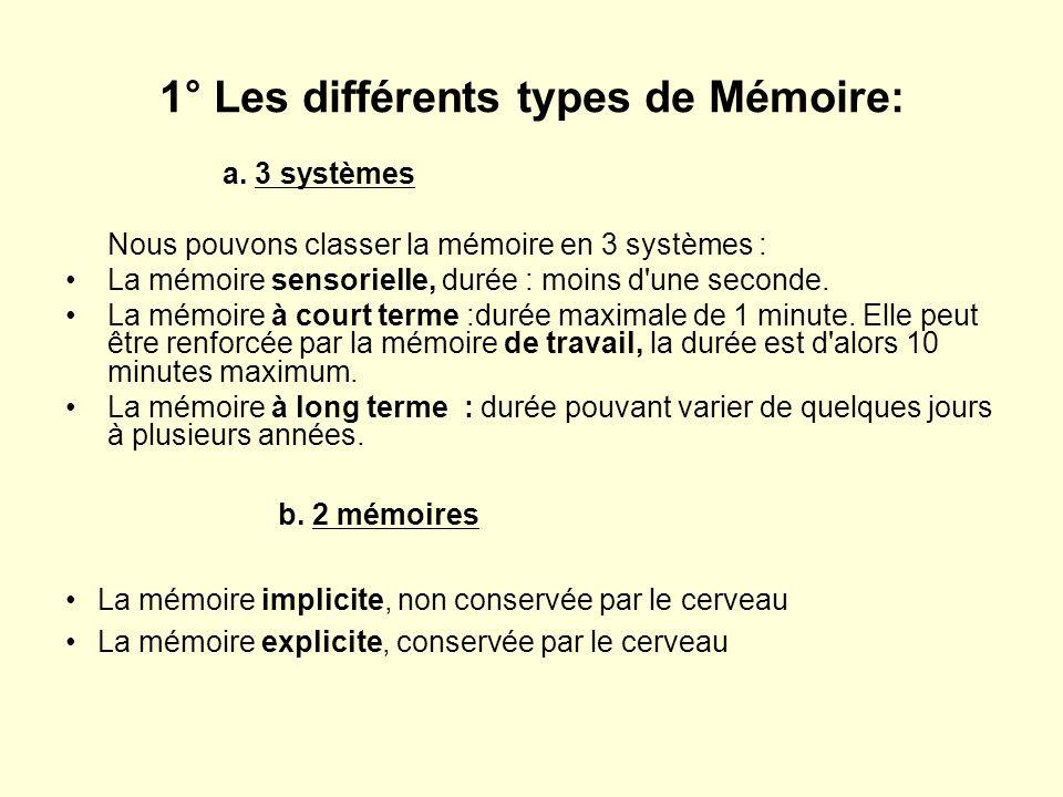1° Les différents types de Mémoire: a. 3 systèmes Nous pouvons classer la mémoire en 3 systèmes : La mémoire sensorielle, durée : moins d'une seconde.