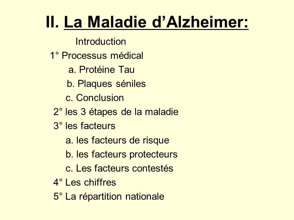 II. La Maladie dAlzheimer: Introduction 1° Processus médical a. Protéine Tau b. Plaques séniles c. Conclusion 2° les 3 étapes de la maladie 3° les fac