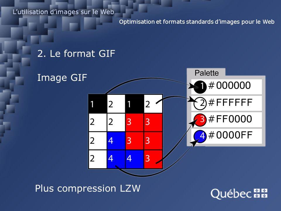 2. Le format GIF Optimisation et formats standards dimages pour le Web Image GIF Plus compression LZW