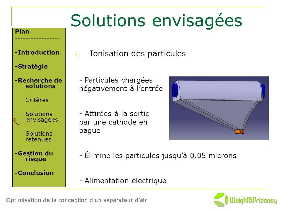 Solutions envisagées 3. Ionisation des particules Plan ----------------- -Introduction -Stratégie -Recherche de solutions Critères Solutions envisagée