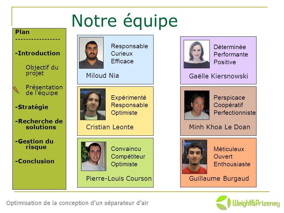 Notre équipe Plan ----------------- -Introduction Objectif du projet Présentation de léquipe -Stratégie -Recherche de solutions -Gestion du risque -Co