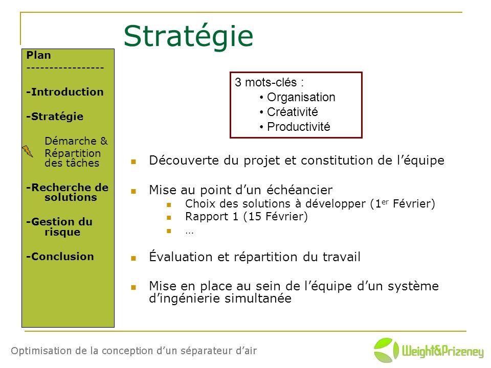 Stratégie Découverte du projet et constitution de léquipe Mise au point dun échéancier Choix des solutions à développer (1 er Février) Rapport 1 (15 F