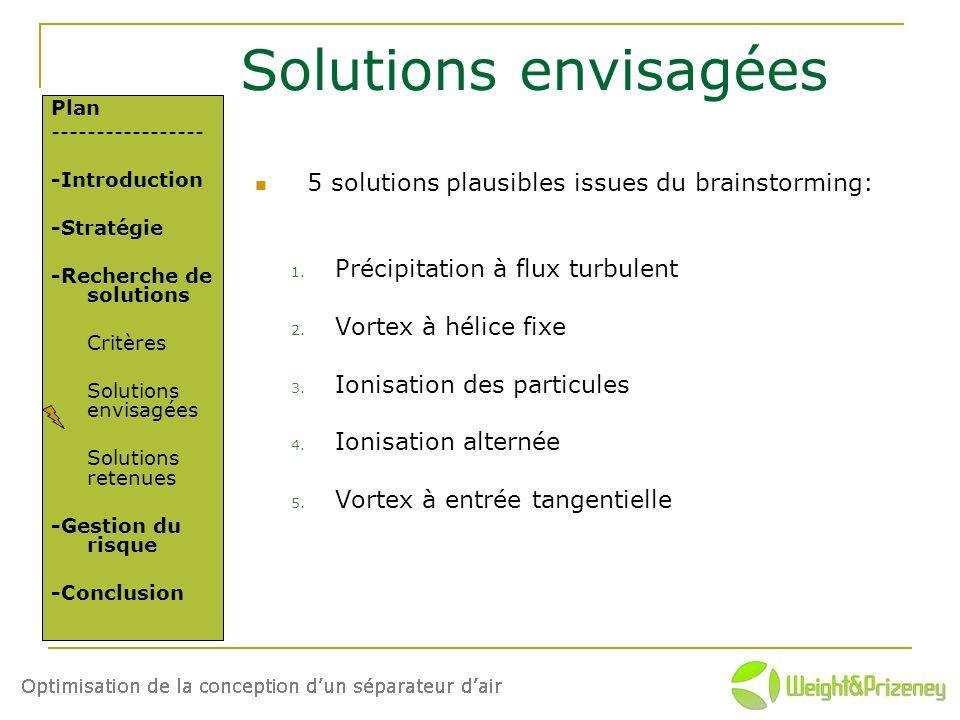 Solutions envisagées 5 solutions plausibles issues du brainstorming: 1. Précipitation à flux turbulent 2. Vortex à hélice fixe 3. Ionisation des parti