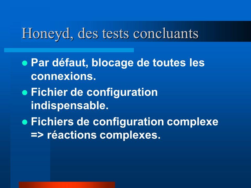 Honeyd, des tests concluants Par défaut, blocage de toutes les connexions. Fichier de configuration indispensable. Fichiers de configuration complexe