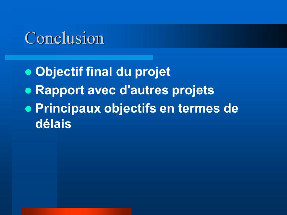 Conclusion Objectif final du projet Rapport avec d'autres projets Principaux objectifs en termes de délais