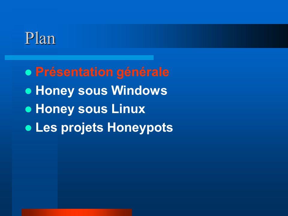 Plan Présentation générale Honey sous Windows Honey sous Linux Les projets Honeypots
