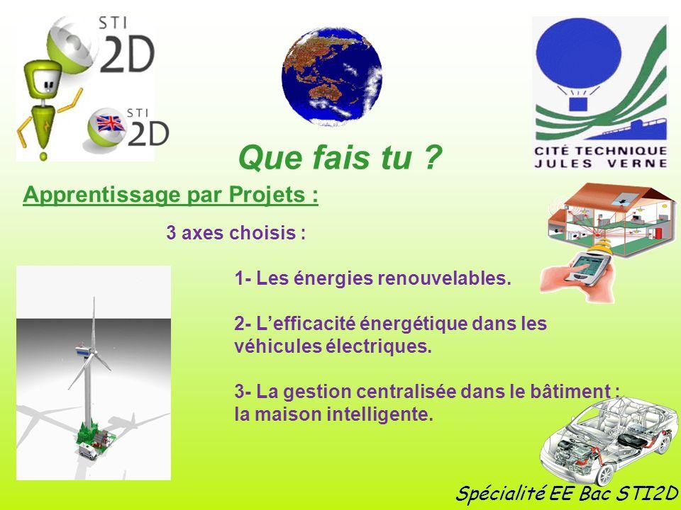 3 axes choisis : 1- Les énergies renouvelables.